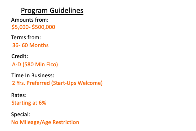 Envision Transportation Program Guidelines