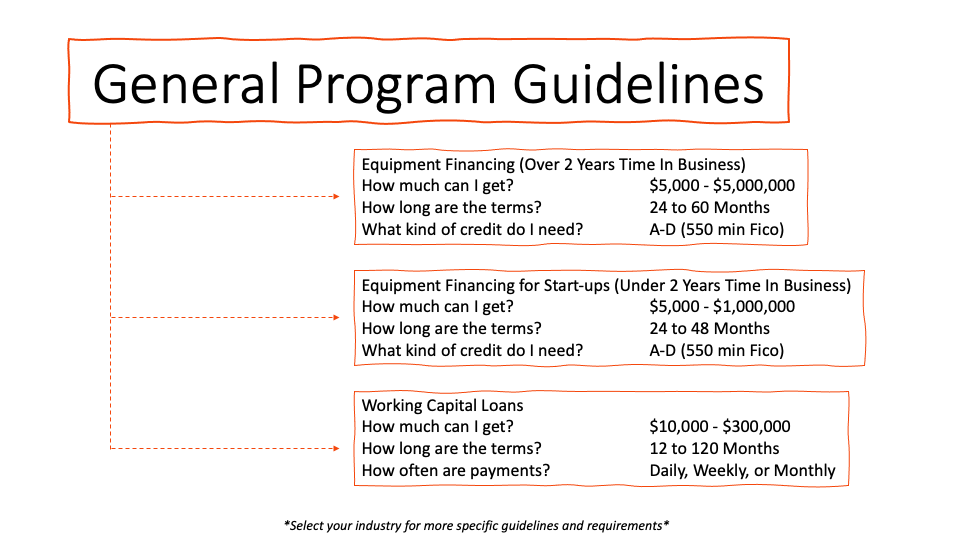 Envisions General Program Guidelines